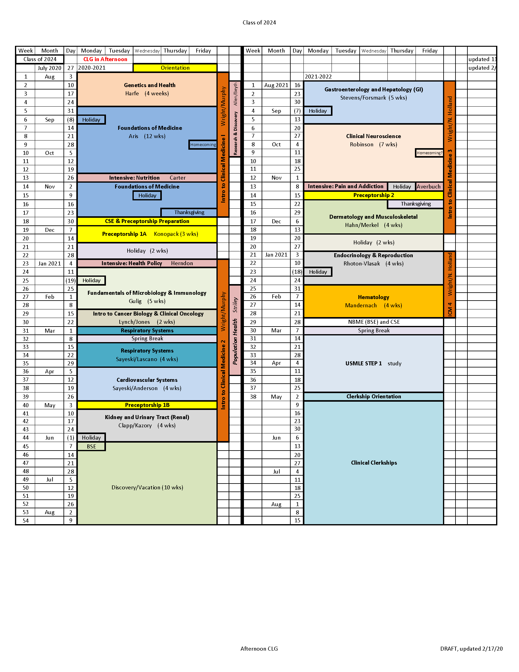 Pre-Clinical Science Plan